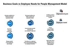 Business Goals Vs Employee Needs For People Management Model Ppt PowerPoint Presentation File Demonstration PDF