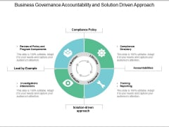 Business Governance Accountability And Solution Driven Approach Ppt Powerpoint Presentation Visual Aids Files