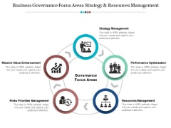 Business Governance Focus Areas Strategy And Resources Management Ppt Powerpoint Presentation Infographic Template Show