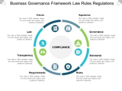 Business Governance Framework Law Rules Regulations Ppt Powerpoint Presentation Portfolio Slide Portrait