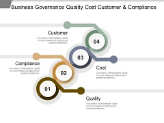 Business Governance Quality Cost Customer And Compliance Ppt PowerPoint Presentation Show Example Topics