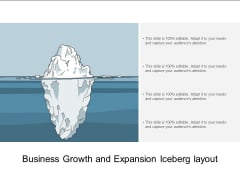 Business Growth And Expansion Iceberg Layout Ppt Powerpoint Presentation Ideas Show
