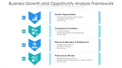 Business Growth And Opportunity Analysis Framework Clipart PDF