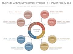 Business Growth Development Process Ppt Powerpoint Slides