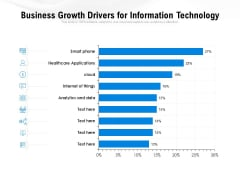 Business Growth Drivers For Information Technology Ppt PowerPoint Presentation Gallery Designs PDF