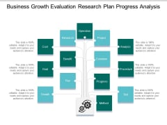 Business Growth Evaluation Research Plan Progress Analysis Ppt PowerPoint Presentation Styles Graphics Tutorials