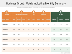 Business Growth Matrix Indicating Monthly Summary Ppt PowerPoint Presentation Summary Structure PDF