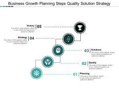 Business Growth Planning Steps Quality Solution Strategy Ppt PowerPoint Presentation Slides Demonstration