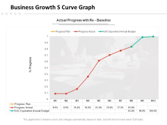 Business Growth S Curve Graph Ppt PowerPoint Presentation Portfolio Images PDF
