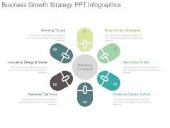 Business Growth Strategy Ppt Infographics