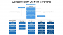 Business Hierarchy Chart With Governance Ppt PowerPoint Presentation File Model PDF
