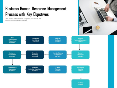 Business Human Resource Management Process With Key Objectives Ppt PowerPoint Presentation Professional Slide PDF