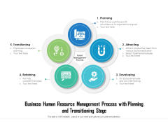Business Human Resource Management Process With Planning And Transitioning Stage Ppt PowerPoint Presentation Styles Design Ideas PDF