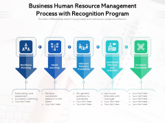 Business Human Resource Management Process With Recognition Program Ppt PowerPoint Presentation Portfolio Graphic Tips PDF