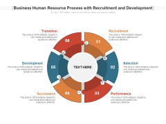 Business Human Resource Process With Recruitment And Development Ppt PowerPoint Presentation Icon Example PDF