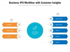 Business IPO Workflow With Customer Insights Ppt PowerPoint Presentation File Templates PDF