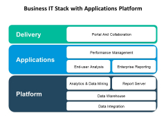 Business IT Stack With Applications Platform Ppt PowerPoint Presentation Inspiration Influencers PDF