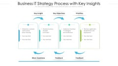 Business IT Strategy Process With Key Insights Ppt PowerPoint Presentation Icon Pictures PDF