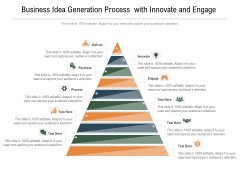 Business Idea Generation Process With Innovate And Engage Ppt PowerPoint Presentation File Maker PDF