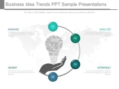 Business Idea Trends Ppt Sample Presentations