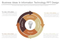 Business Ideas In Information Technology Ppt Design