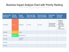 Business Impact Analysis Chart With Priority Ranking Ppt PowerPoint Presentation Icon Show PDF