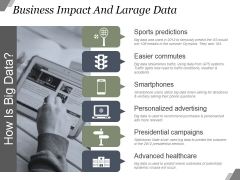 Business Impact And Large Data Ppt PowerPoint Presentation Example 2015