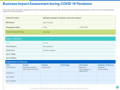 Business Impact Assessment During COVID 19 Pandemic Ppt Infographics Pictures PDF