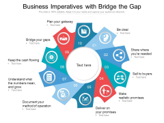 Business Imperatives With Bridge The Gap Ppt PowerPoint Presentation Gallery Influencers PDF