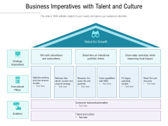 Business Imperatives With Talent And Culture Ppt PowerPoint Presentation Gallery Outfit PDF