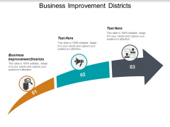 Business Improvement Districts Ppt PowerPoint Presentation Professional Graphics Cpb