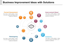 Business Improvement Ideas With Solutions Ppt PowerPoint Presentation Styles Graphics Download PDF