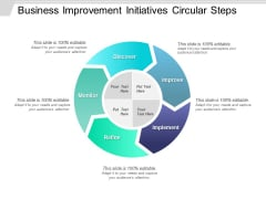 Business Improvement Initiatives Circular Steps Ppt PowerPoint Presentation File Infographic Template