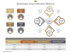 Business Improvement Metrics Example Ppt Presentation
