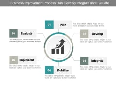 Business Improvement Process Plan Develop Integrate And Evaluate Ppt PowerPoint Presentation Outline Demonstration