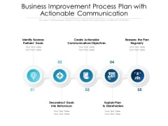 Business Improvement Process Plan With Actionable Communication Ppt PowerPoint Presentation Outline Deck PDF