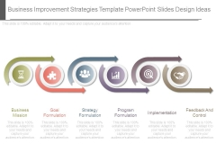 Business Improvement Strategies Template Powerpoint Slides Design Ideas