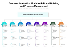 Business Incubation Model With Brand Building And Program Management Ppt PowerPoint Presentation Outline Infographic Template PDF