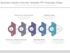 Business Industry Overview Template Ppt Examples Slides