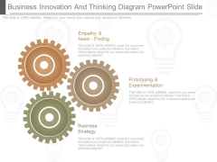 Business Innovation And Thinking Diagram Powerpoint Slide