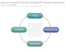 Business Innovation Execution Strategy Ppt Sample Presentations