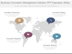 Business Innovation Management Solution Ppt Examples Slides