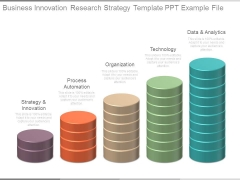 Business Innovation Research Strategy Template Ppt Example File