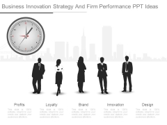 Business Innovation Strategy And Firm Performance Ppt Ideas