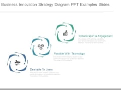Business Innovation Strategy Diagram Ppt Examples Slides