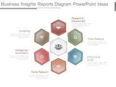 Business Insights Reports Diagram Powerpoint Ideas