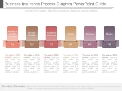 Business Insurance Process Diagram Powerpoint Guide