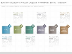 Business Insurance Process Diagram Powerpoint Slides Templates