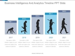 Business Intelligence And Analytics Timeline Ppt PowerPoint Presentation Shapes