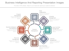 Business Intelligence And Reporting Presentation Images